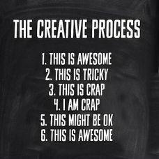 creative process chalkboard.jpg